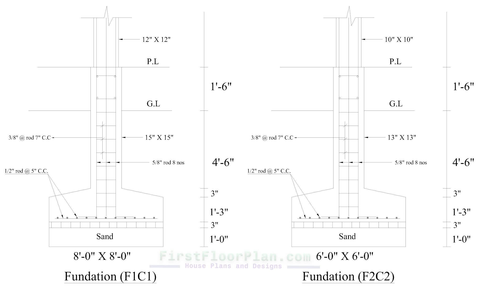 Column Section details