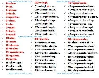 الارقام باللغة الفرنسية من 1 الى60