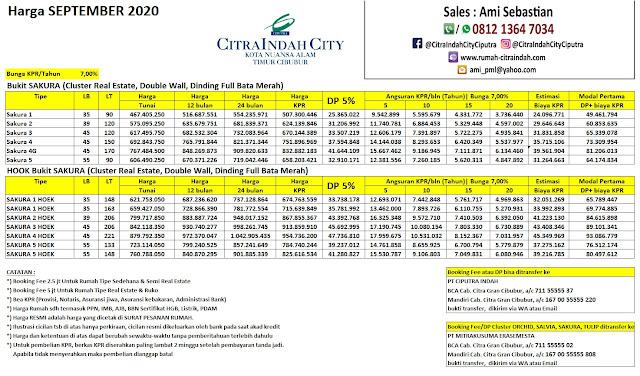 Harga Bukit Sakura Citra Indah City September 2020 (Klik pada gambar untuk memperbesar)