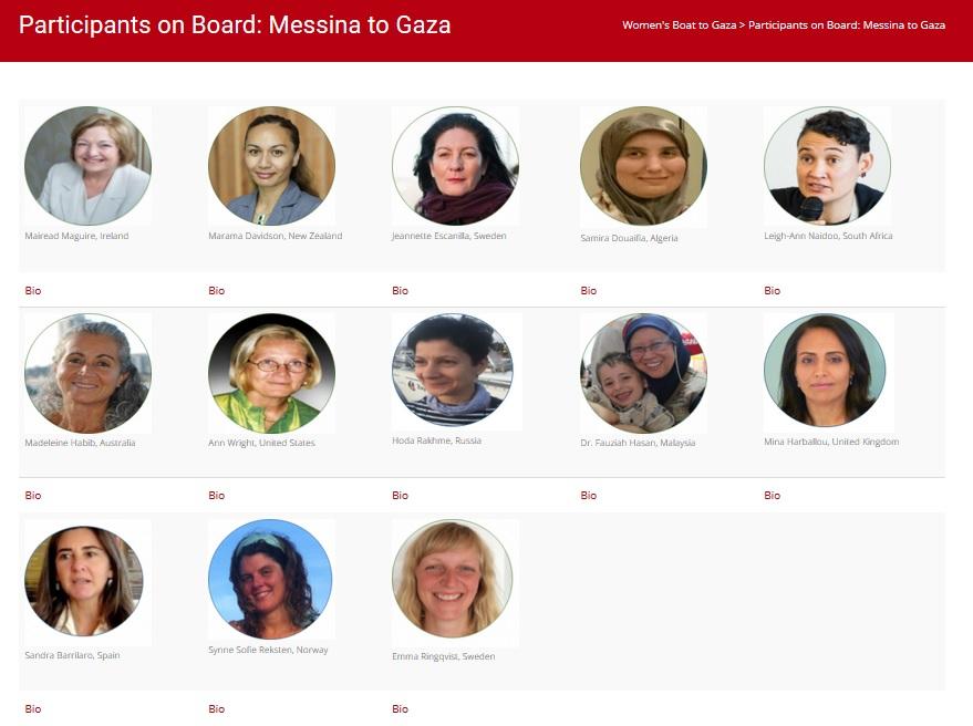 https://wbg.freedomflotilla.org/participants-on-board-messina-to-gaza