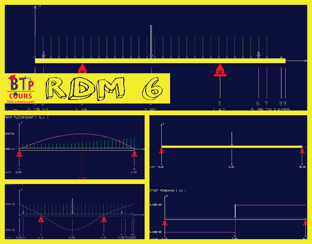 RDM6 MAC TÉLÉCHARGER