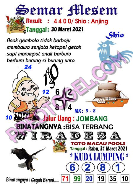 Syair Semar Mesem Toto Macau Rabu 31 Maret 2021