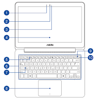 ASUS ZenBook UX306UA manual PDF download (english)