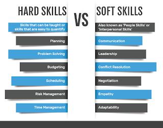 Wajib - Miliki Keterampilan Ini Sebelum Masuk Dunia Kerja ( Soft Skill dan Hard Skill )