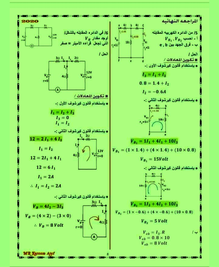 8 ورقات مهمين لمراجعة الفيزياء للصف الثالث الثانوي 8
