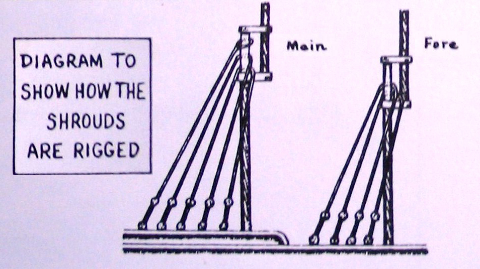 standing rigging diagram ford ba falcon stereo wiring model build bluenose ii 23 shroud
