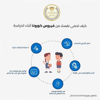 من صفحة وزارة التربية والتعليم : كيف تحمي نفسك من فيروس كورونا أثناء الدراسة مع ضوابط غلق المنشأت في حالة ظهور إصابة بالكورونا