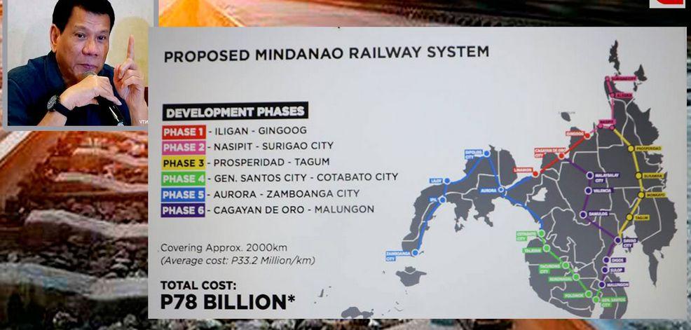 mayor duterte to modernize mindanao by building a p78 billion