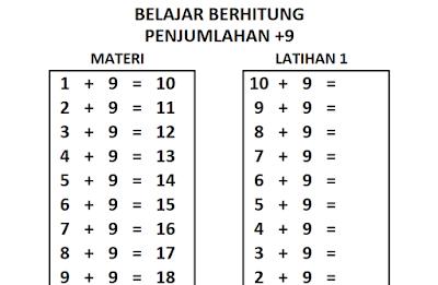 Belajar Berhitung Penjumlahan Bilangan +9