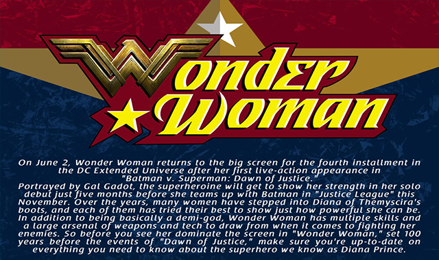 Wonder Woman Movie Character
