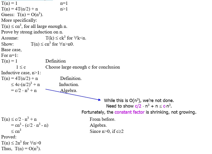 Recurrences And Their Solution Methods