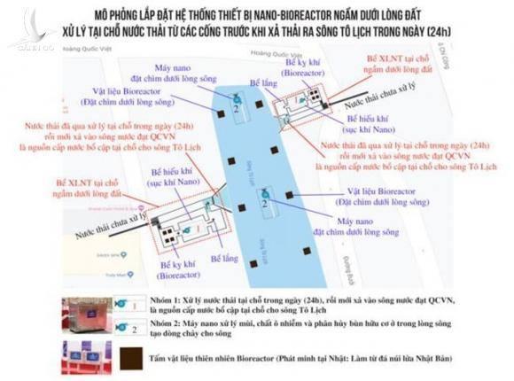 """Nhật Bản tuyên bố có thể làm sạch toàn bộ sông Tô Lịch với chi phí """"0 đồng"""""""