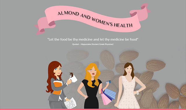 WHY ALMONDS ARE BOON FOR WOMEN'S HEALTH #INFOGRAPHIC