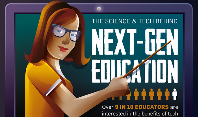 Tech And The Classroom Of The Future #infographic