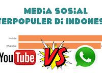 Youtube dan Whatsapp Menjadi Media Sosial terpopuler di Indonesia