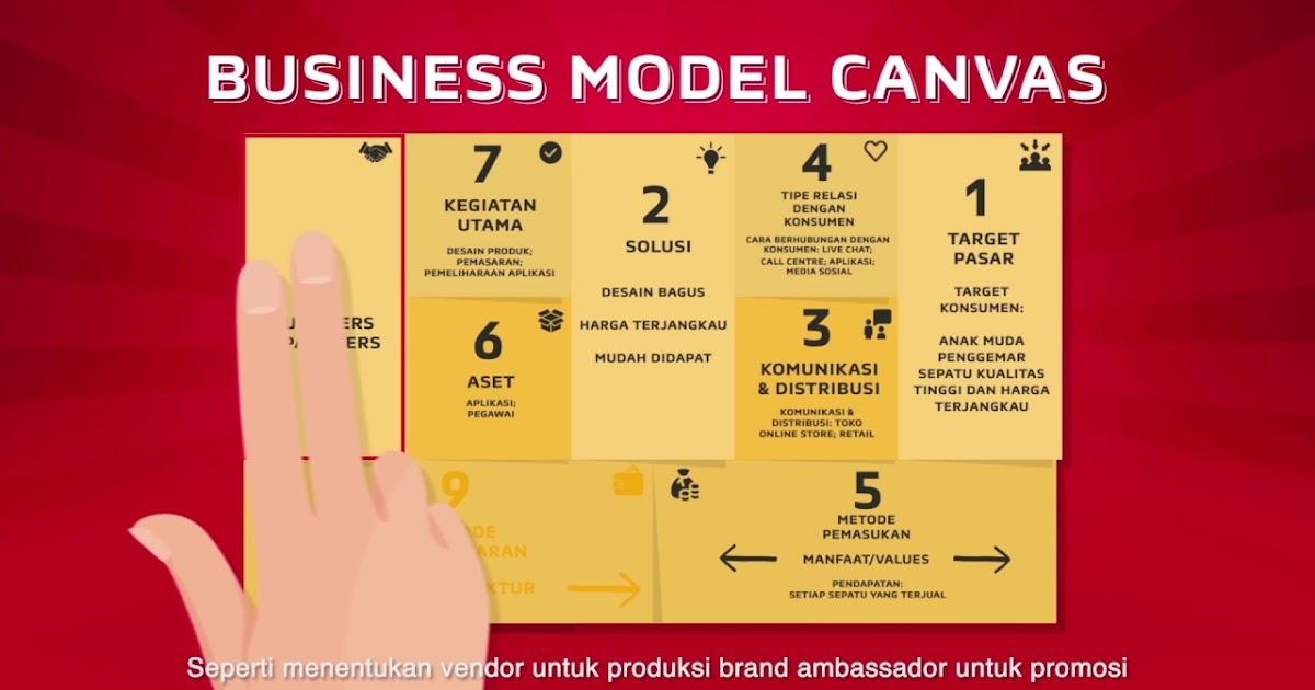 Business Model Canvas untuk Perencaan Bisnis