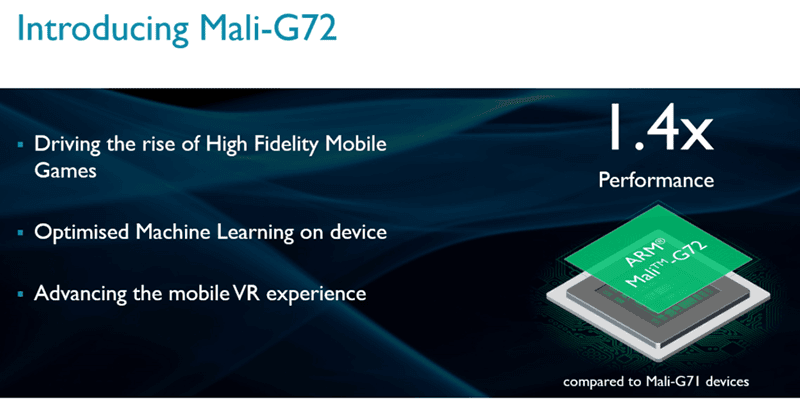 Introducing Mali-G72