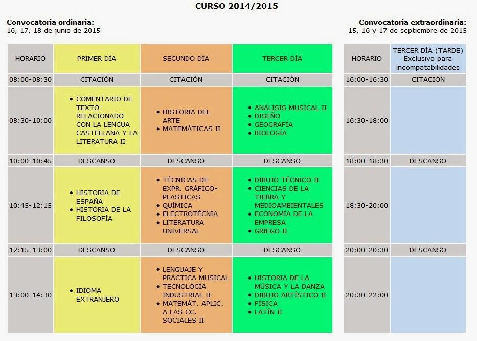 Calendario PAU Andalucía 2015 - Selectividad