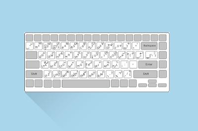 keyboard aksara jawa