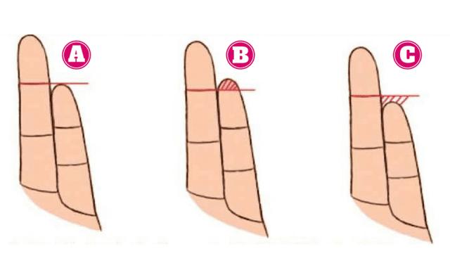 La longueur de votre petit doigt révèle votre personnalité