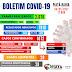 Piatã registra 12 novos casos positivos da Covid-19