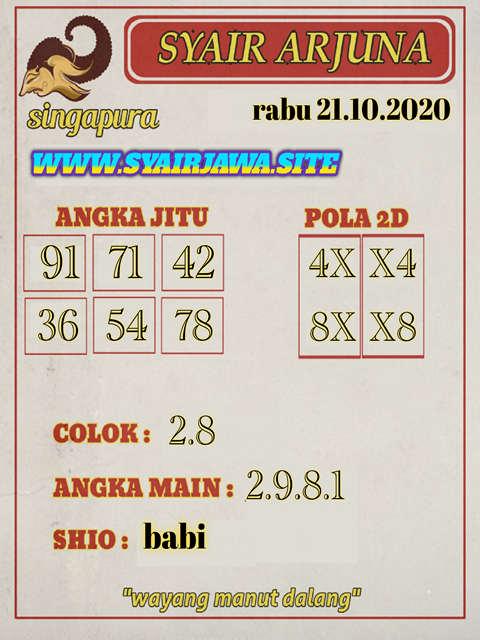 Kode syair Singapore Rabu 21 Oktober 2020 117