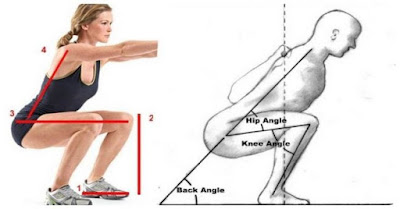The 4 best ways to improve your squat