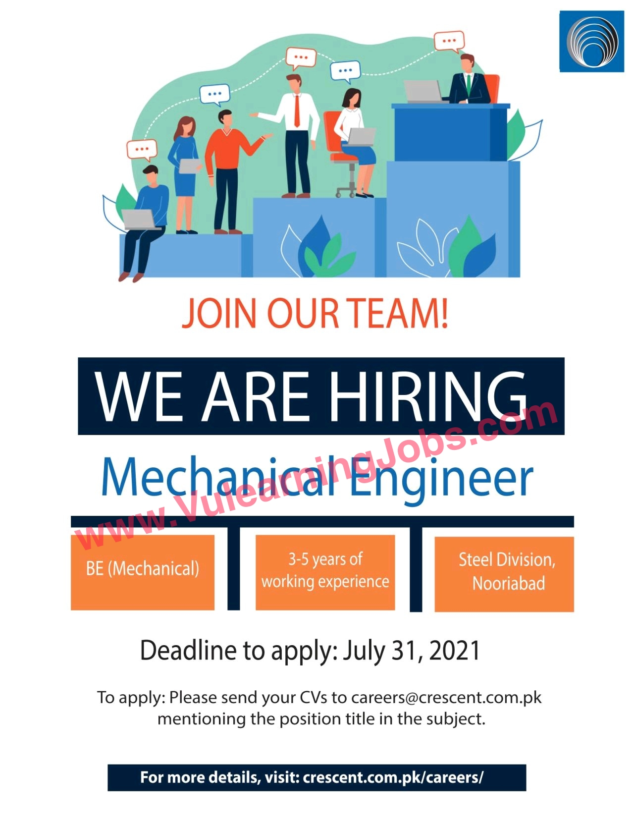 Crescent Steel And Allied Products Limited Jobs July 2021 Mechanical Engineer, Supervisor Mechanical Maintenance, Officer Finance Latest