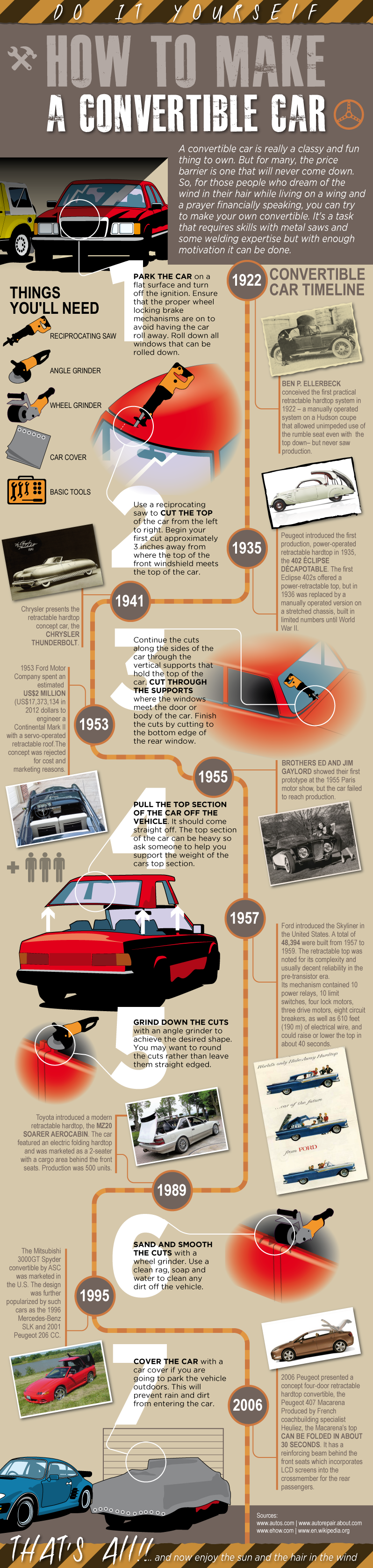 Mod Your Car to a Convertible #infographic