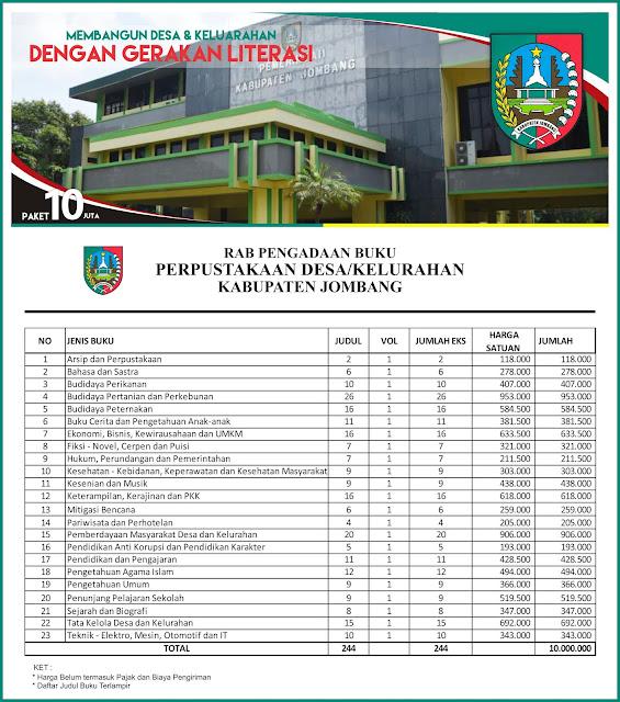 Contoh RAB Pengadaan Buku Desa Kabupaten Jombang Paket 10 Juta