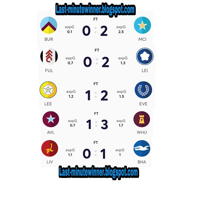 Premier League Results Game Week 22