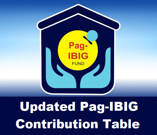 Pag-IBIG Contribution Table for 2020