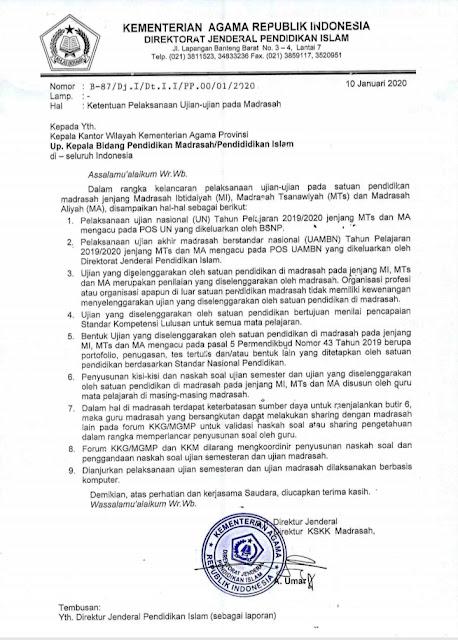 Ketentuan pelaksanaan ujian-ujian madrasah
