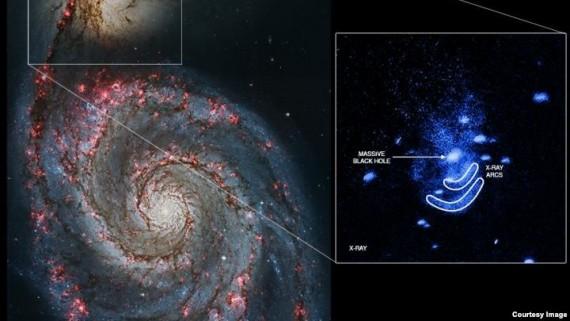 Untuk Pertama Kalinya Terlihat Cahaya Di Dalam Black Hole