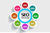 What is SEO? Search Engine Optimization how its work