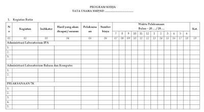 Download Contoh Program Kerja Tata Usaha Tu Terbaru 2015 2016