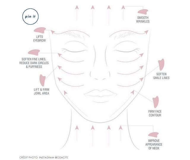 utiliser-outil-massage-visage