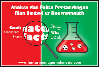 Analisa dan Fakta Menjelang Pertandingan Manchester United vs Bournemouth Fantasi Manager Indonesia