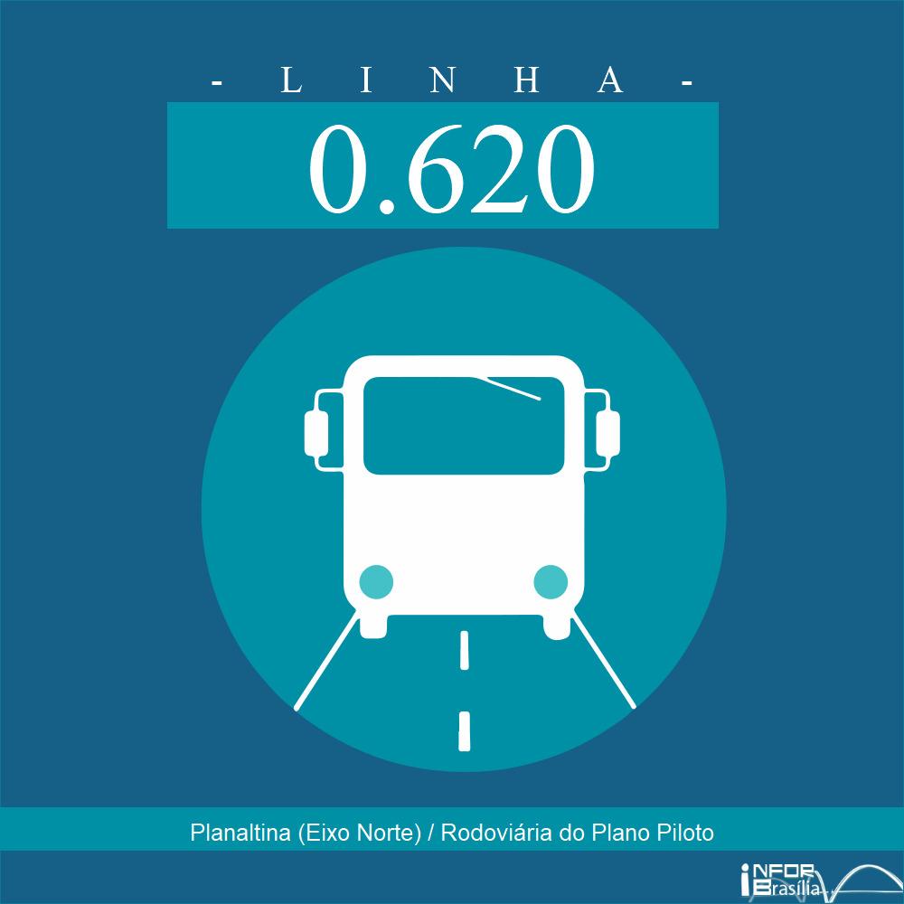 Horário e Itinerário 0.620 - Planaltina (Eixo Norte)/Rodoviária do Plano Piloto
