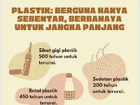 Tips mengelola Sampah Rumah Tangga