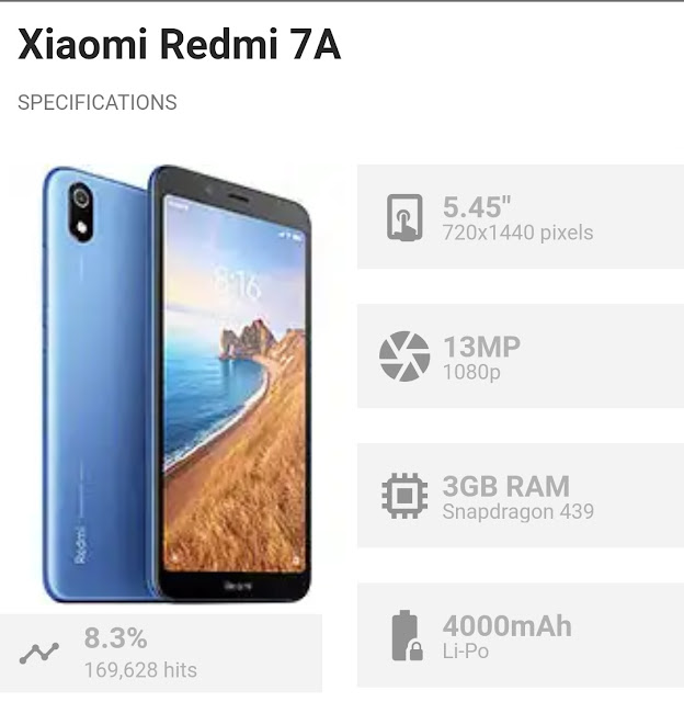 XIAOMI REDMI 7A SPECIFICATIONS, FEATURES