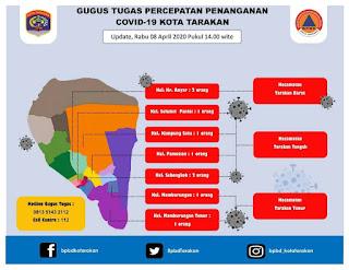 Press Release COVID-19 Tarakan 8 April 2020 - Tarakan Info