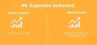 Gross vs Net Income
