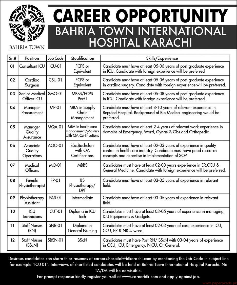 Hospital Karachi Jobs 2019