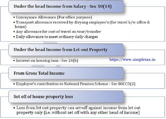 Income Tax Section 10