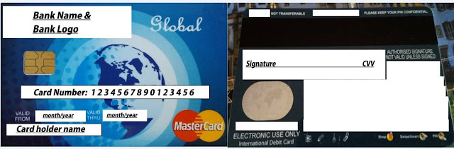 credit card and debit card details