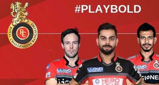 IPL 2021 : Royal Challengers Bangalore Full Players List