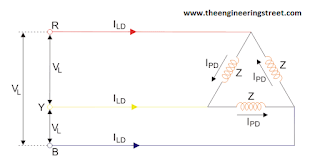 Star Delta Starter Working Principle And Circuit Diagram