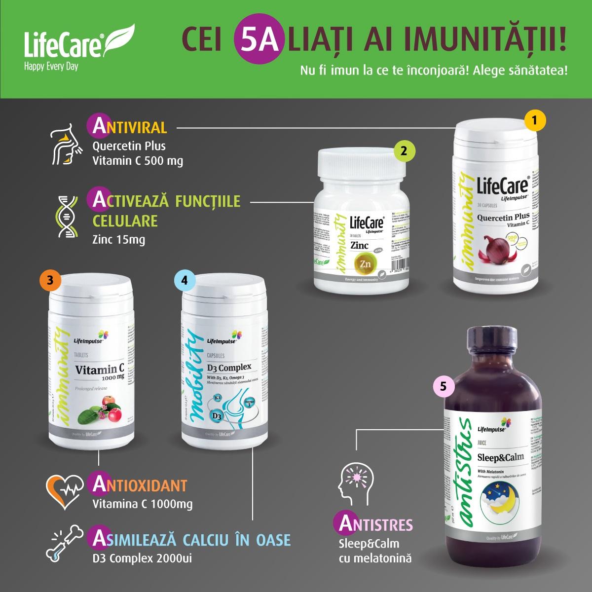 Lifecare imunitate