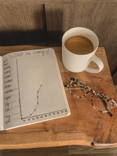 A Graph Tracking Debt Paid to Date Placed Next to a Cup of Coffee and Reading Glasses